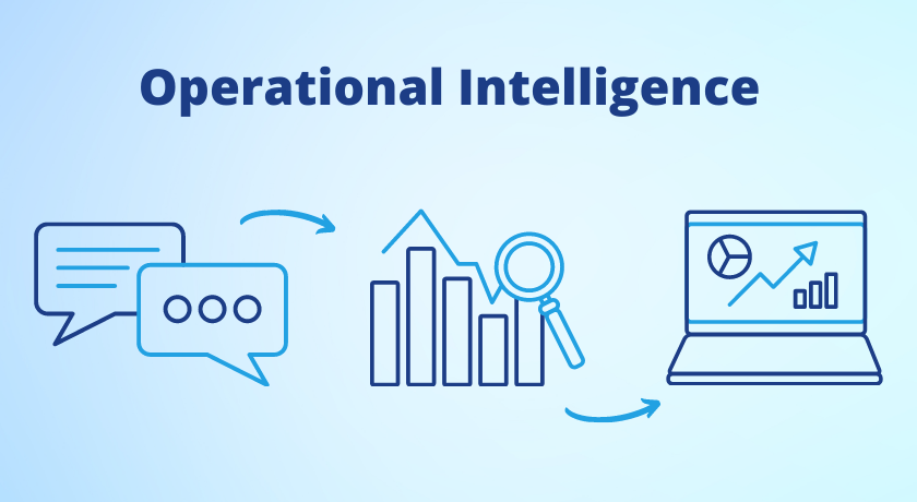 Якзробити проєкт наOperational Intelligence