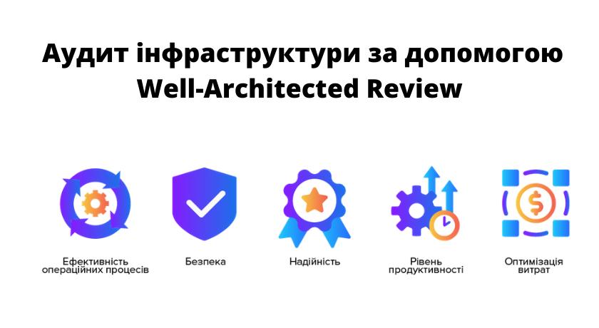 Якпроводити аудит інфраструктури задопомогою Well-Architected Review