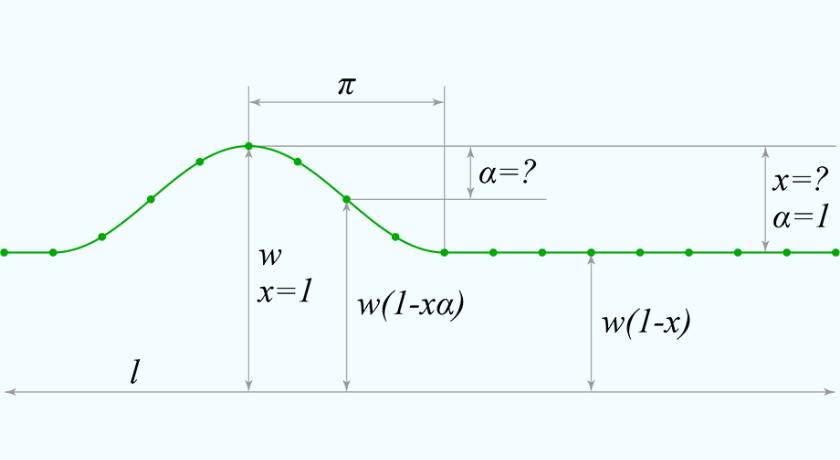 Весела математика уінтерфейсах