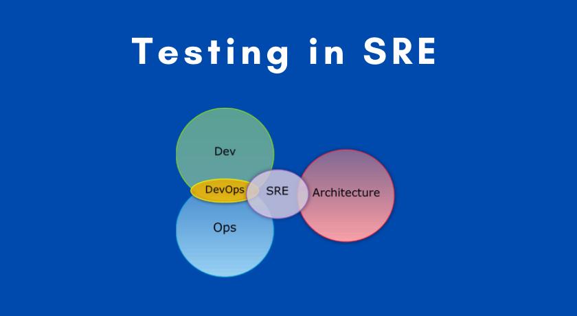 Тестування уSRE: чиєкуди розвиватись