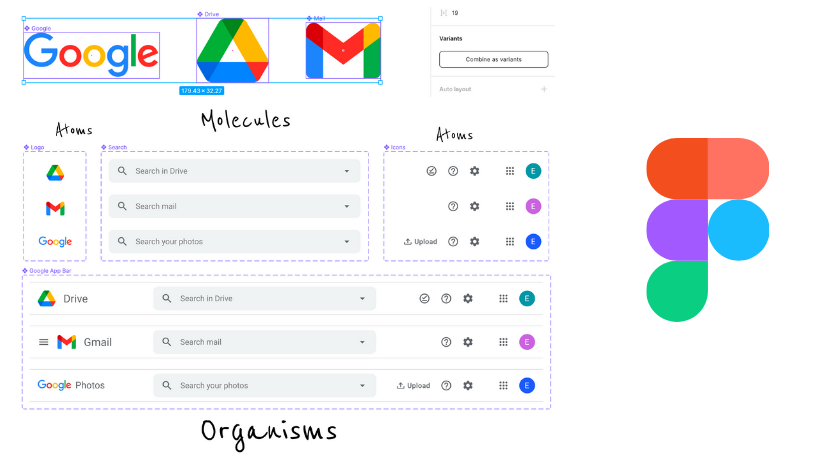 Якстворювати дизайн задопомогою Auto Layout таVariants уFigma
