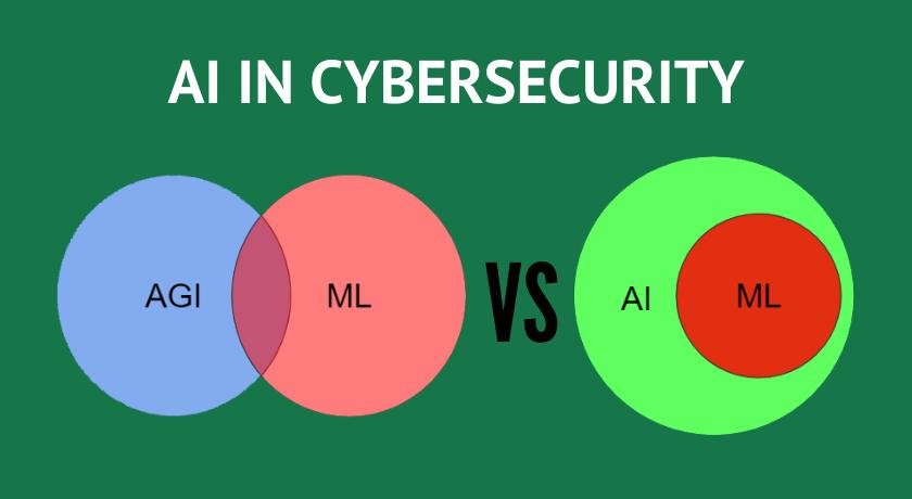 Искусственный интеллект в кибербезопасности