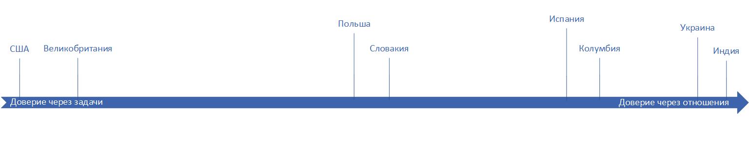 Украина и косово