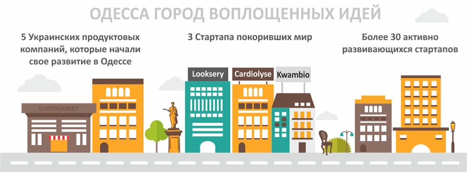 c30ed77dce89 6 причин жить в Одессе для IT-специалиста | DOU