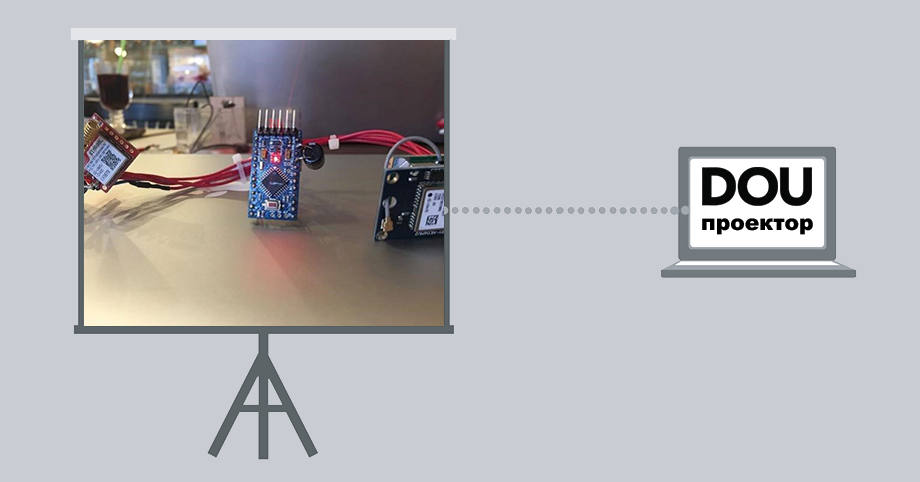 DOU Проектор: Finder — GPS-маячок против кражи велосипедов