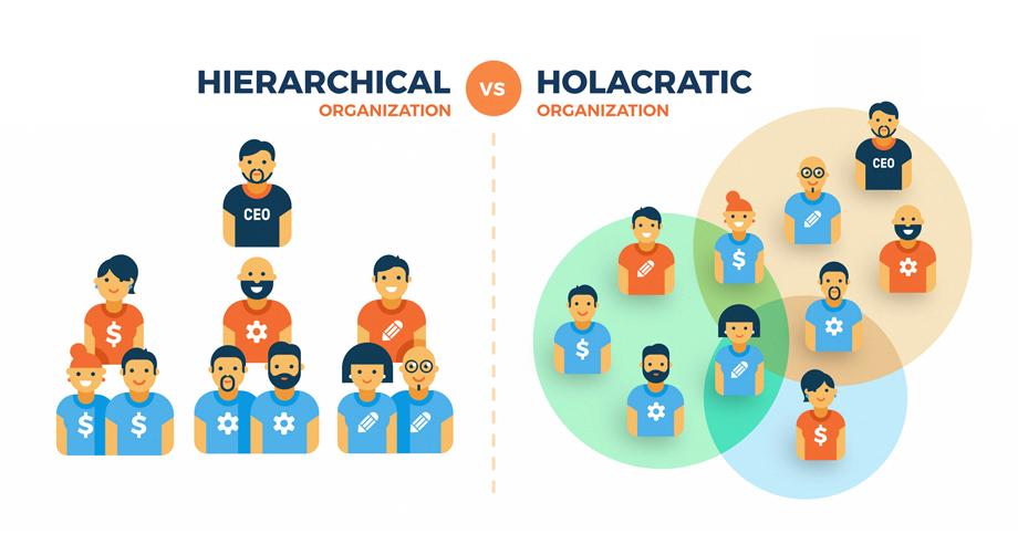Холакратия в действии: как каждый сотрудник может повлиять на стратегию компании