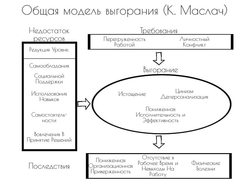 кодирование и лечение алкоголизма в Москве