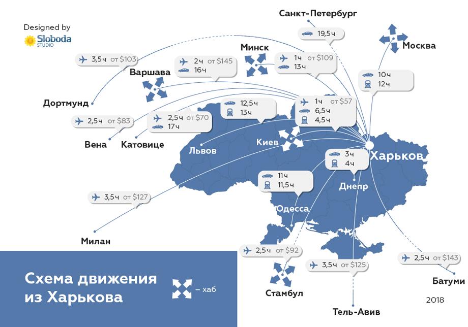 карта рынка барабашова с номерами рядов