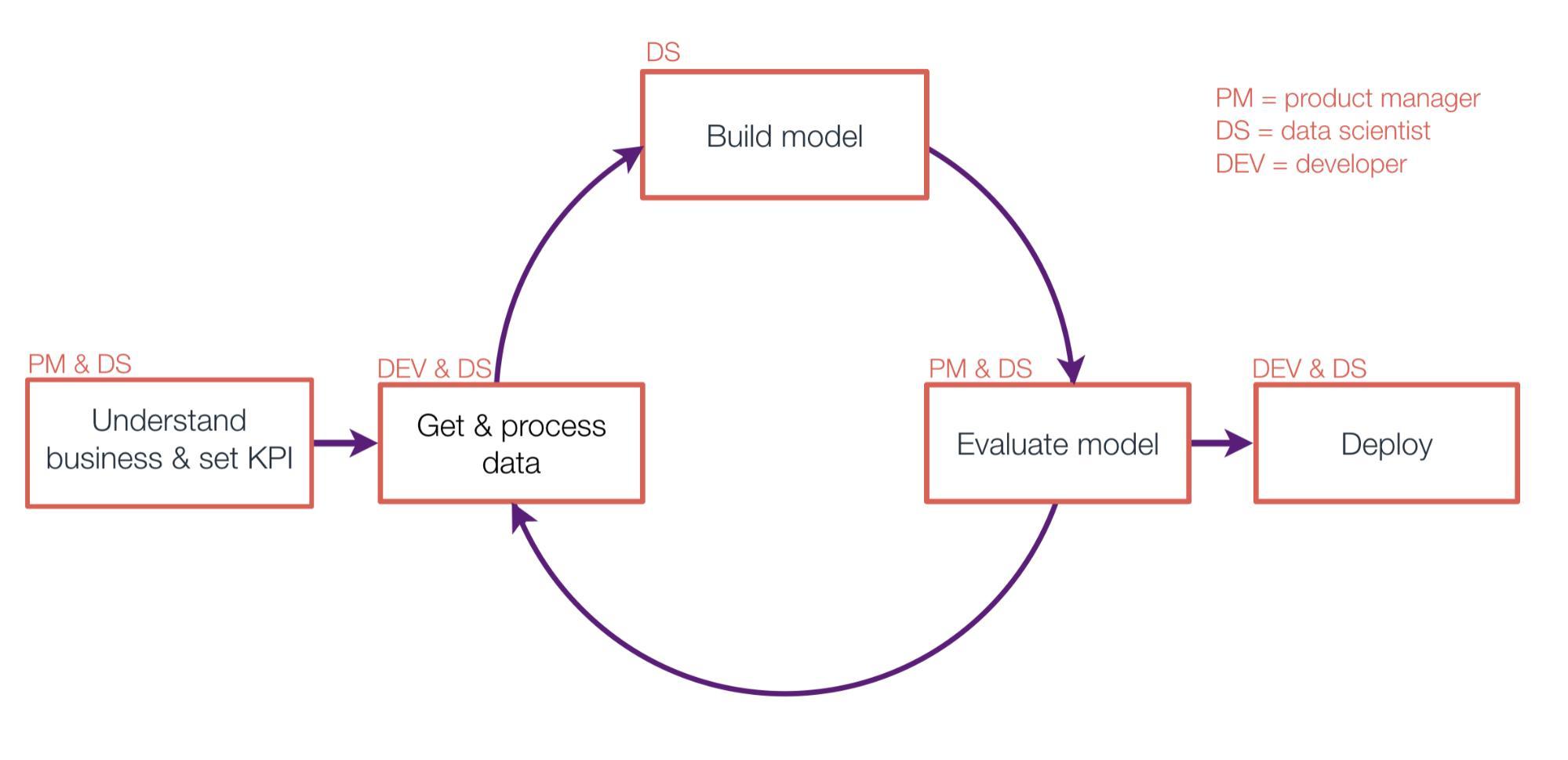 Работа моделью данные как можно встретить девушку с работы