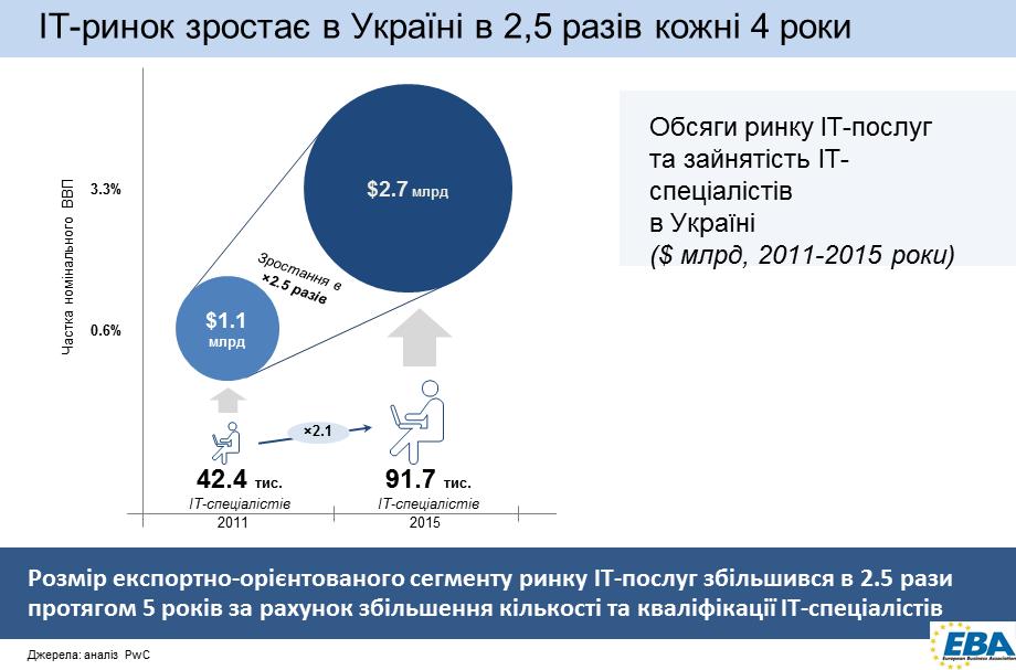 Forex налоги site ua форекс консультации