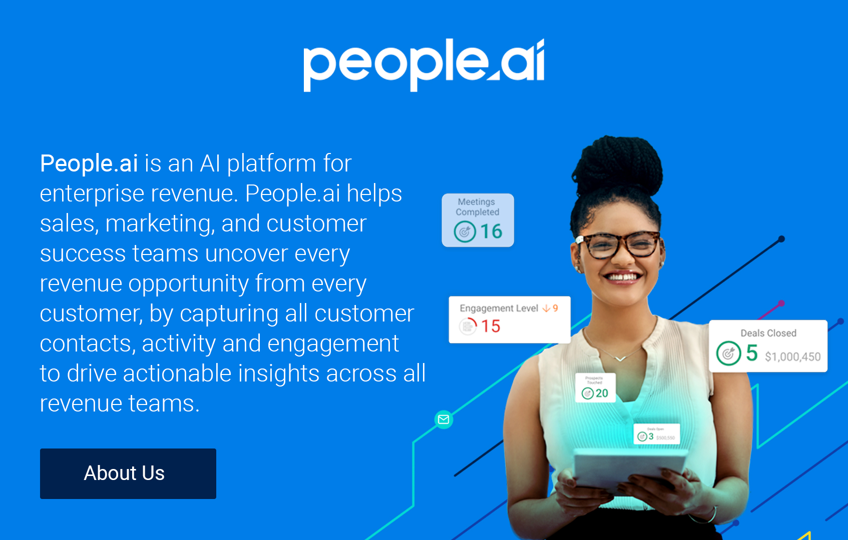 People.ai About Us