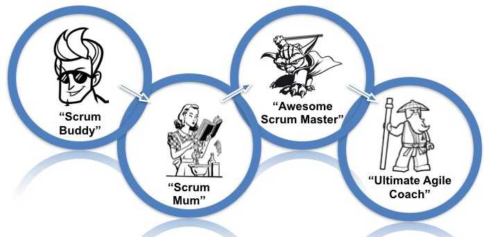 The scrum team determines these conditions
