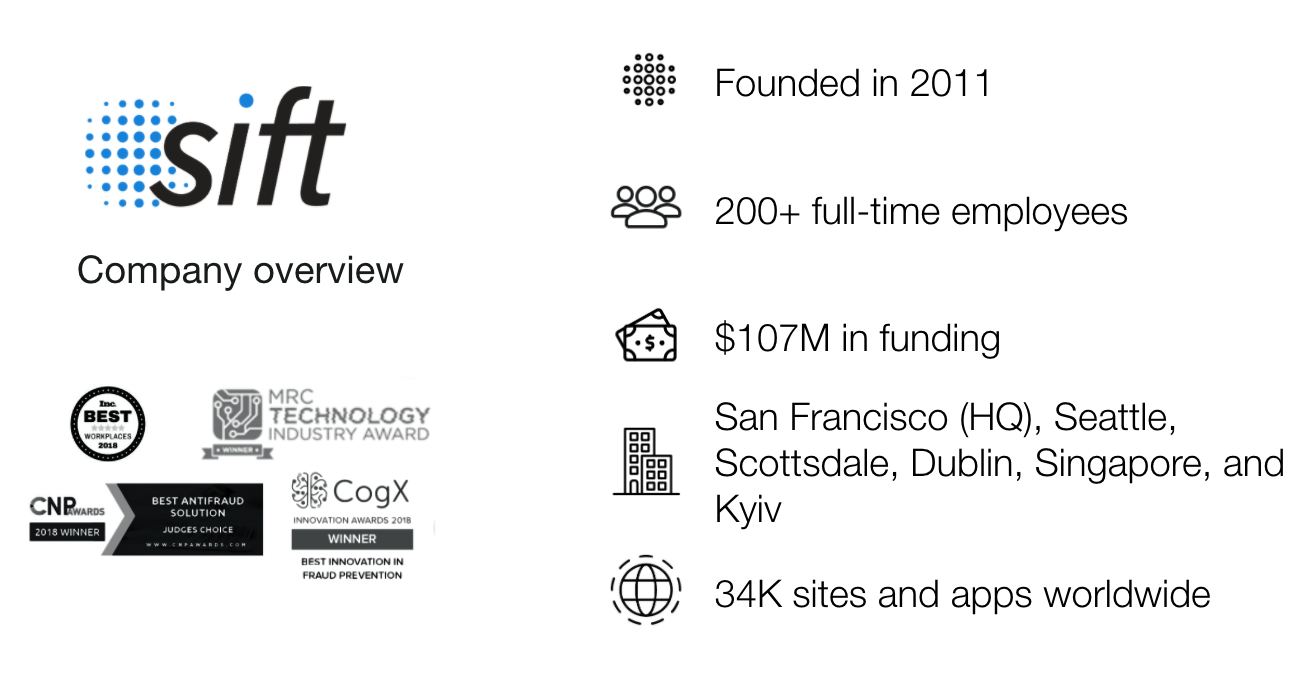 Sift Engineering at Sift in Figures