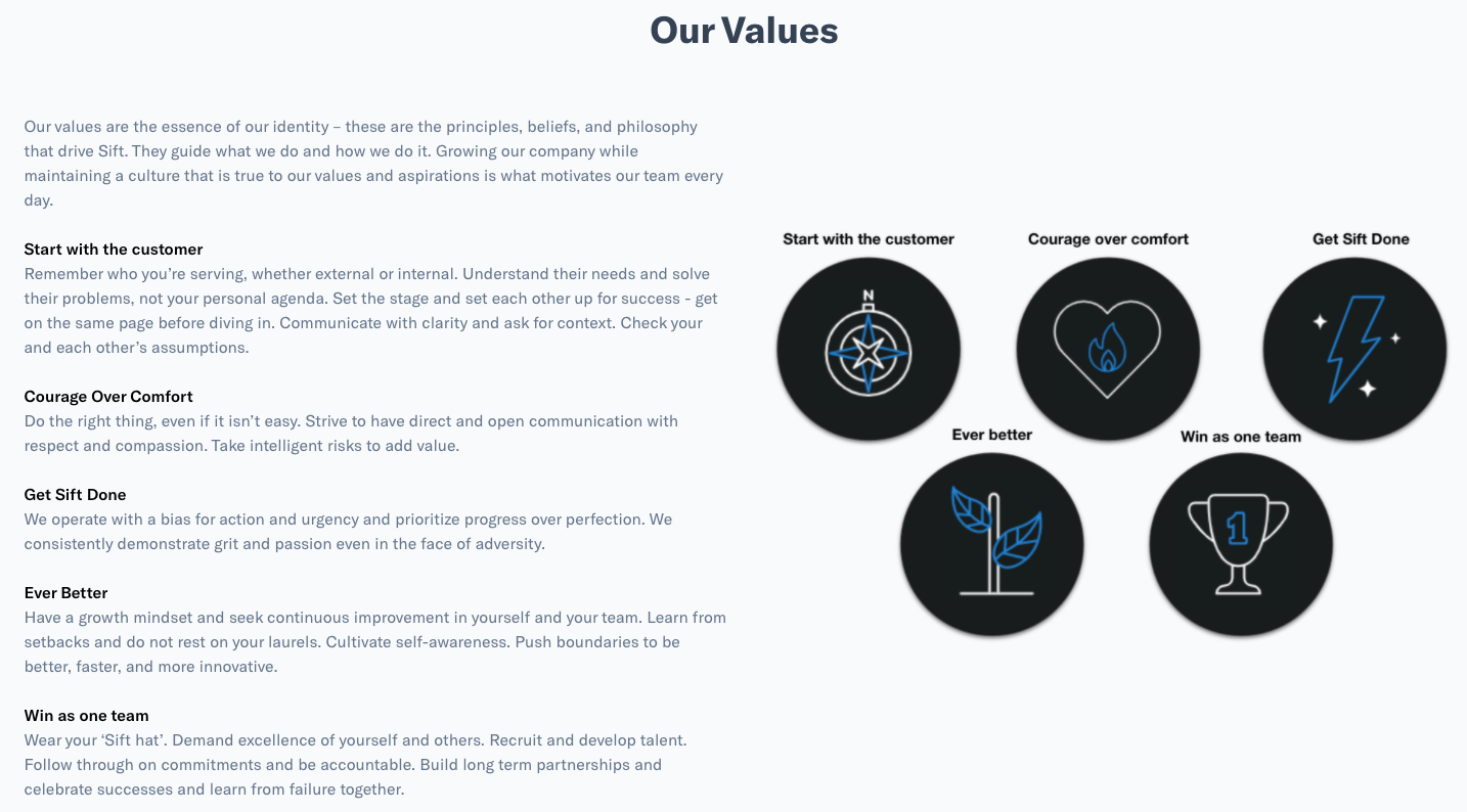 Sift Our Values