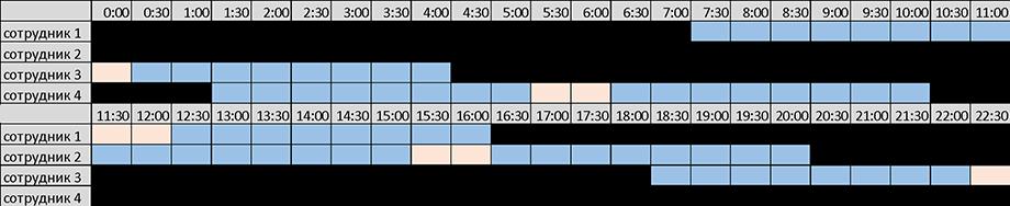 Как сделать график работы для сотрудников 978