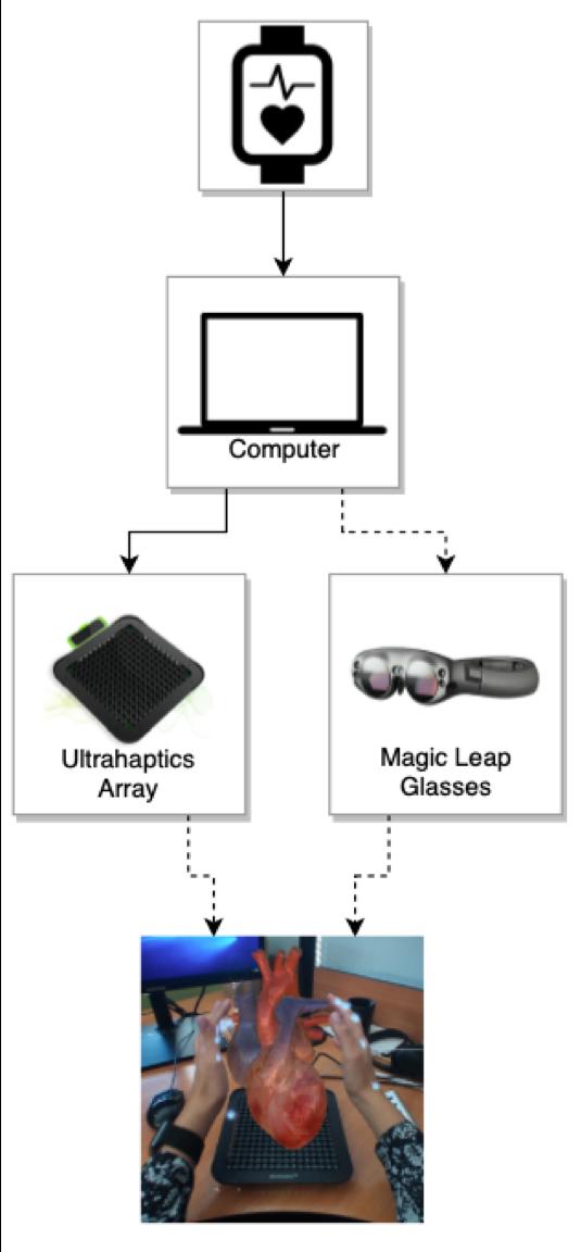 Як у SoftServe втілили концепцію Mixed Reality, у якій віртуальні об'єкти можна відчути на дотик