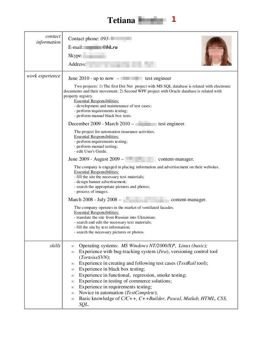 essay writer for all kinds of papers